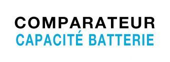Capacité batterie vélo électrique