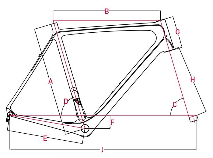 taille cadre vélo focus